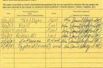 Oude gele gelekoortskaart is aan vervanging toe
