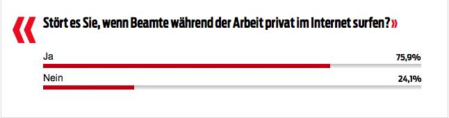 Doorgaans neutrale Zwitsers storen zich toch aan het pornosurfgedrag van ambtenaren (bron: Blick)